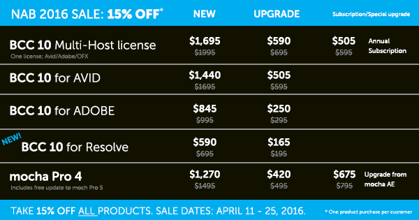 NAB2016_Price-Graphic3